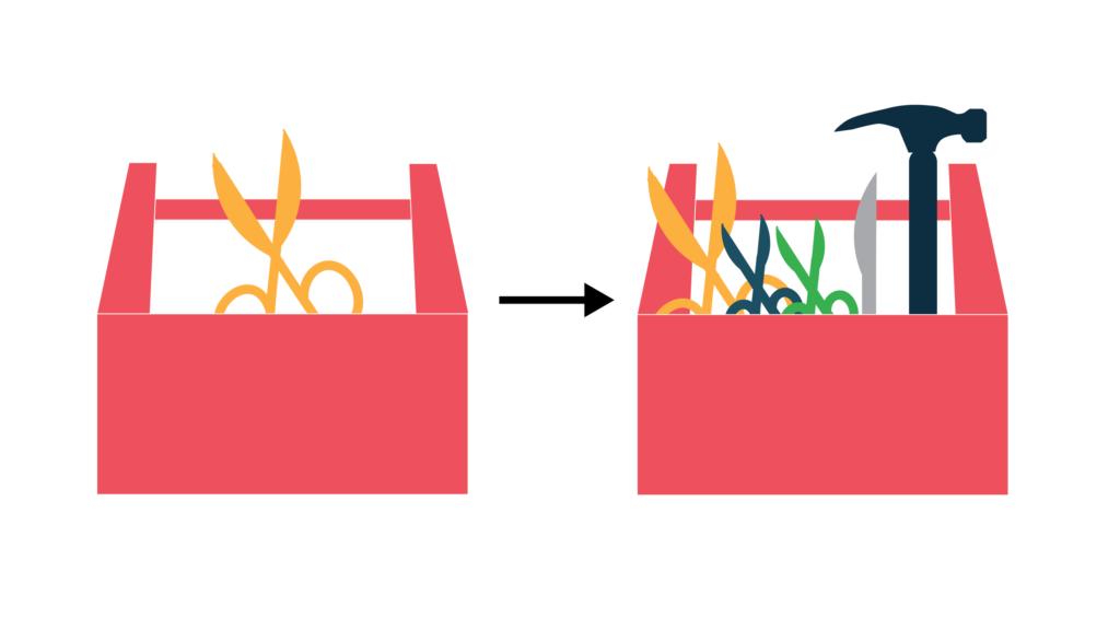 CRISPR toolkit graphic